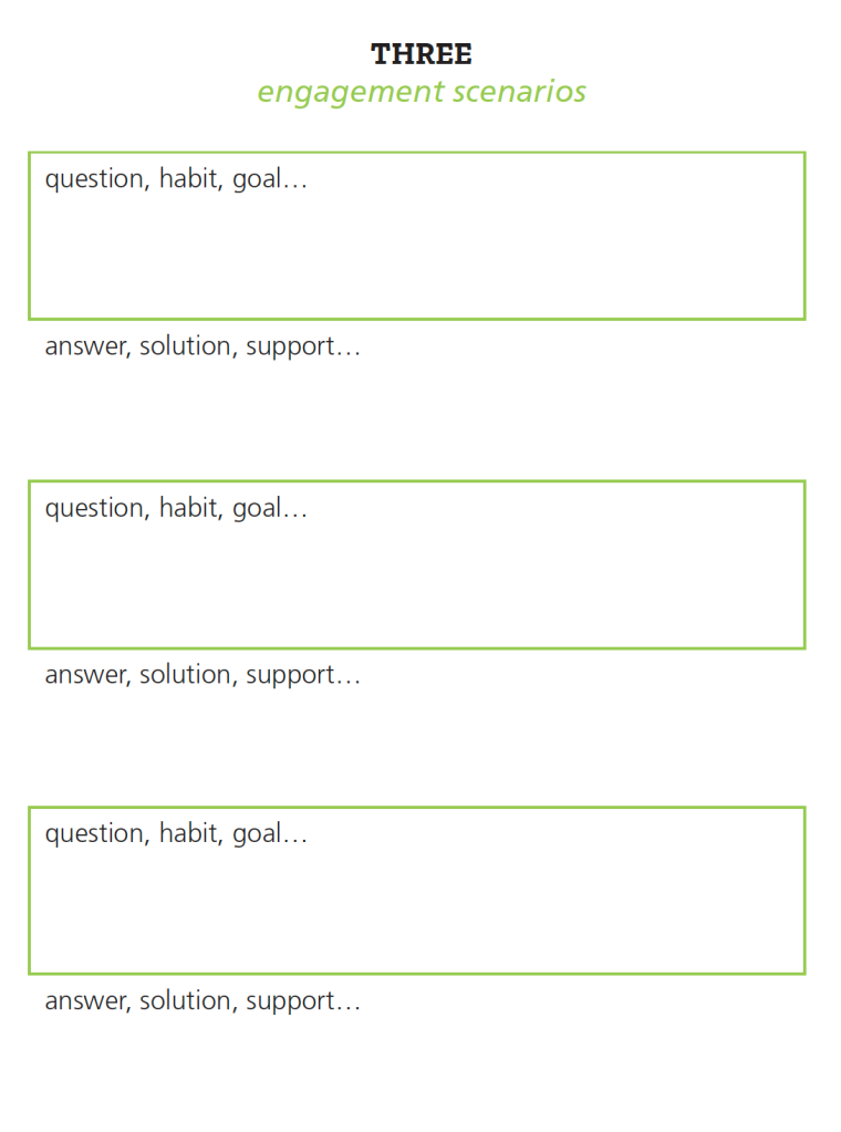 Blank worksheet to fill in engagement scenarios include space to address persona's question, habit or goal, and another space to address answer, solution or support.